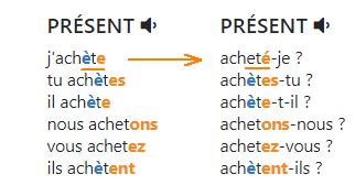 Исчезновение акцента у некоторых глаголов в вопросительной форме
