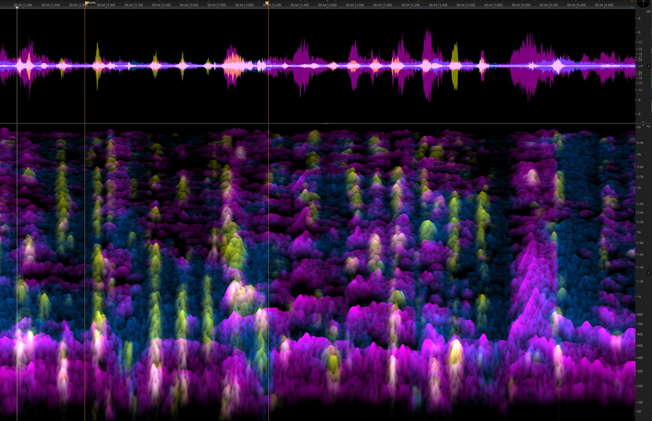 Визуальная красота звука