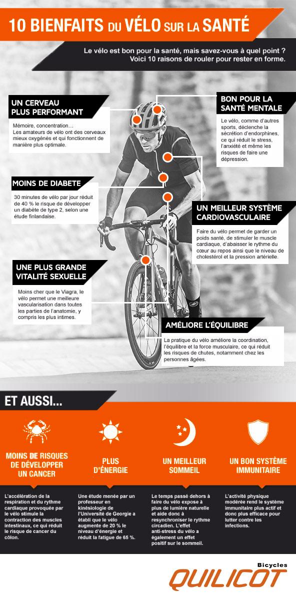 le vélo, c'est bon pour la santé !